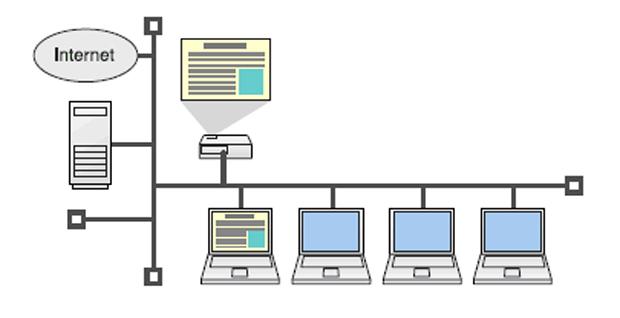 logiciel EPSON pour videoprojecteur interactif
