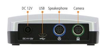 branchement camera