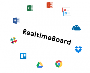 outils compatibes avec realtime board