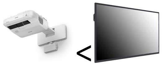 choix entre ecran interactif et vpi