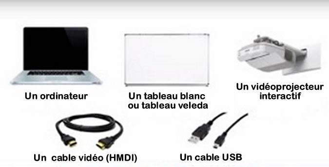 materiel utile pour vidéoprojecteur interactif