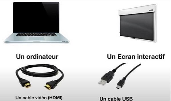 connexion filaire ordinateur portable